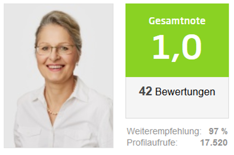 Kathrin Steinke proven expert